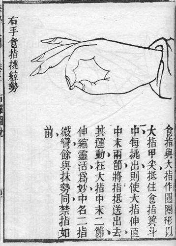 Fig 4 - Qin plucking style
