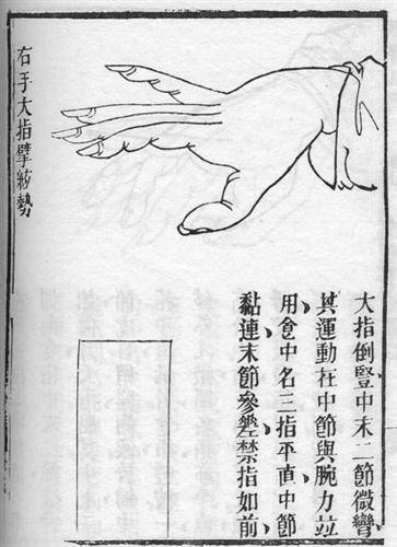 Fig 6 - Qin plucking style